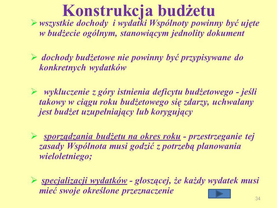 Konstrukcja budżetu wszystkie dochody i wydatki Wspólnoty powinny być ujęte w budżecie ogólnym, stanowiącym jednolity dokument.