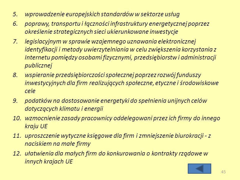 wprowadzenie europejskich standardów w sektorze usług