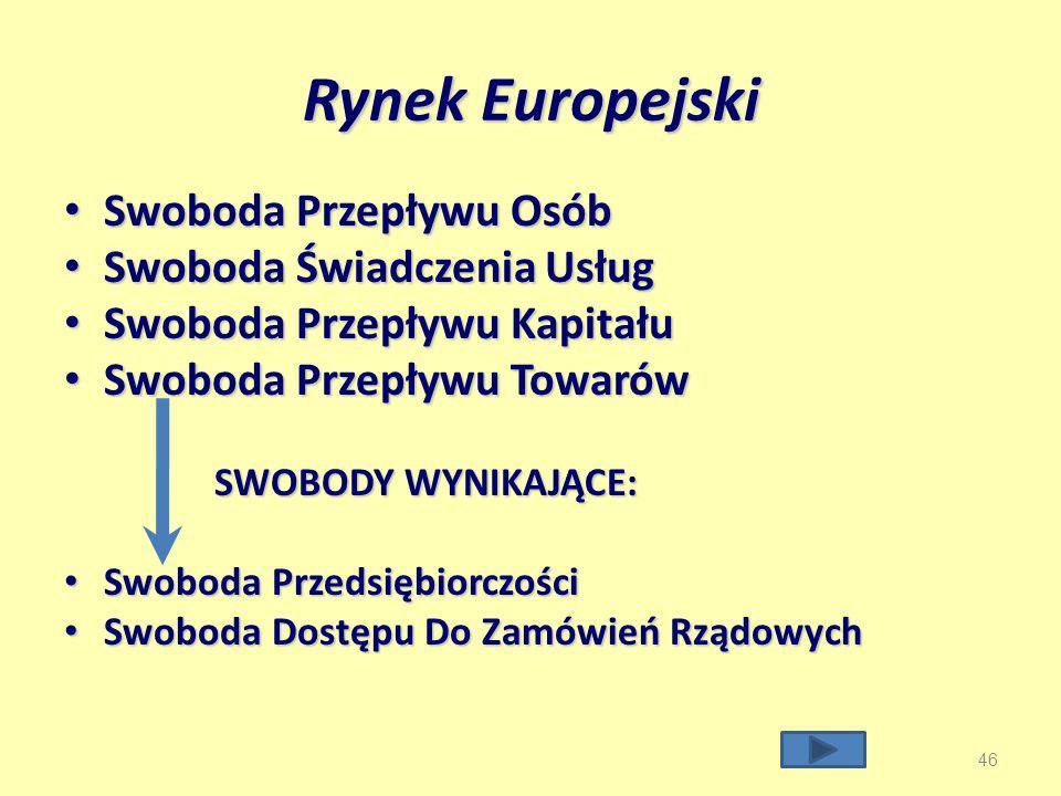 Rynek Europejski Swoboda Przepływu Osób Swoboda Świadczenia Usług