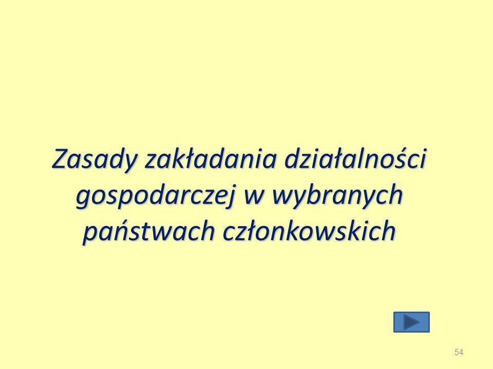 Zasady zakładania działalności gospodarczej w wybranych państwach członkowskich