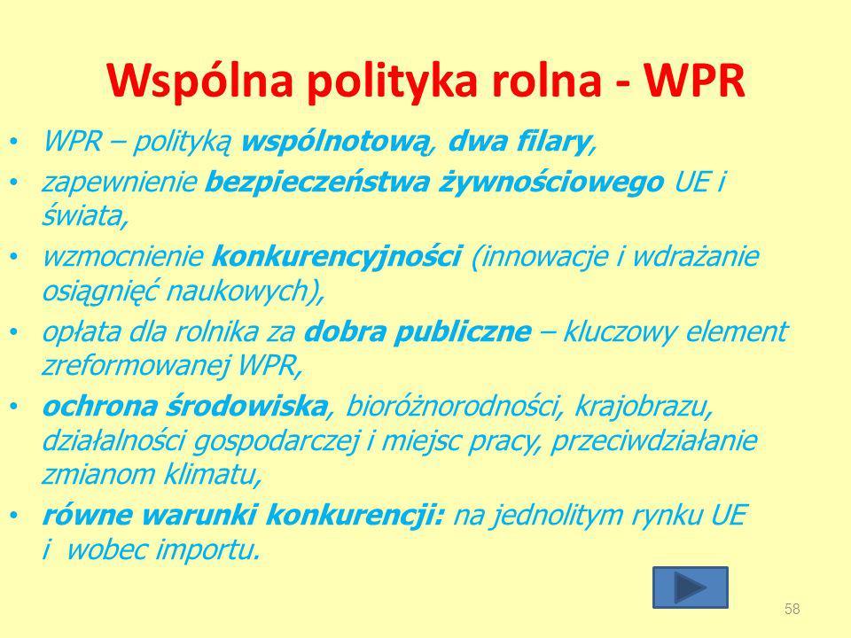 Wspólna polityka rolna - WPR