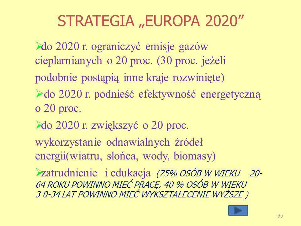 """STRATEGIA """"EUROPA 2020 do 2020 r. ograniczyć emisje gazów cieplarnianych o 20 proc. (30 proc. jeżeli."""