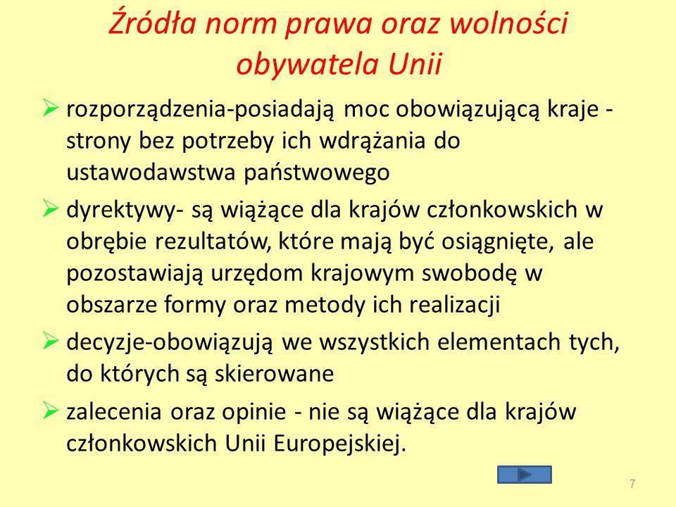 Źródła norm prawa oraz wolności obywatela Unii