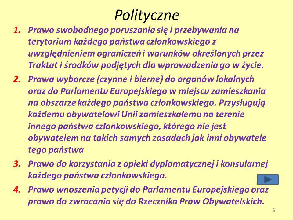 Polityczne
