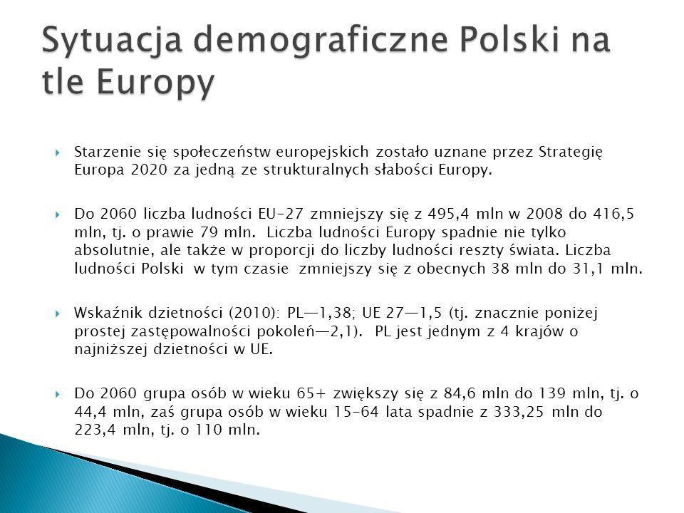 Sytuacja demograficzne Polski na tle Europy