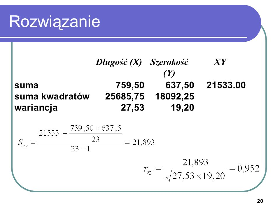 Rozwiązanie Długość (X) Szerokość (Y) XY suma 759,50 637,50 21533.00