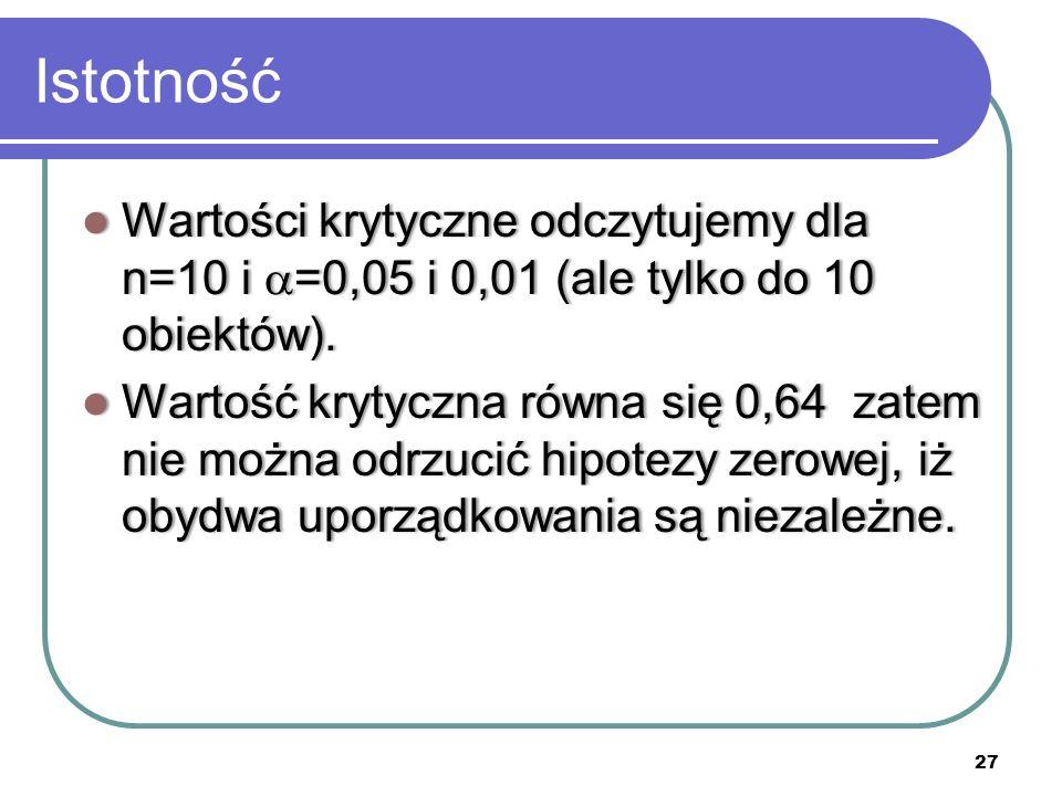 Istotność Wartości krytyczne odczytujemy dla n=10 i =0,05 i 0,01 (ale tylko do 10 obiektów).