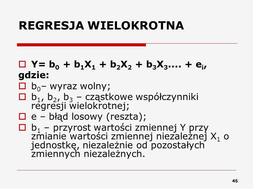 REGRESJA WIELOKROTNA Y= b0 + b1X1 + b2X2 + b3X3.... + ei, gdzie: