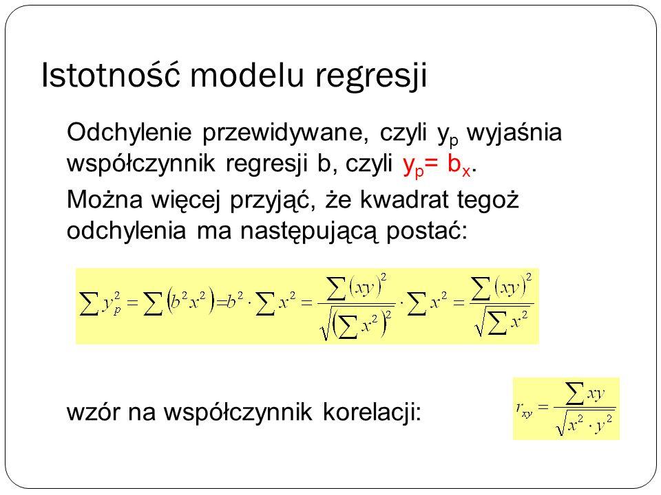 Istotność modelu regresji