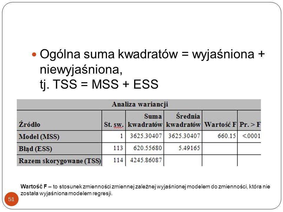 Ogólna suma kwadratów = wyjaśniona + niewyjaśniona, tj. TSS = MSS + ESS