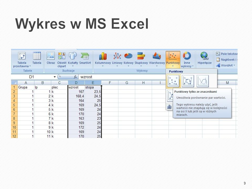 Wykres w MS Excel