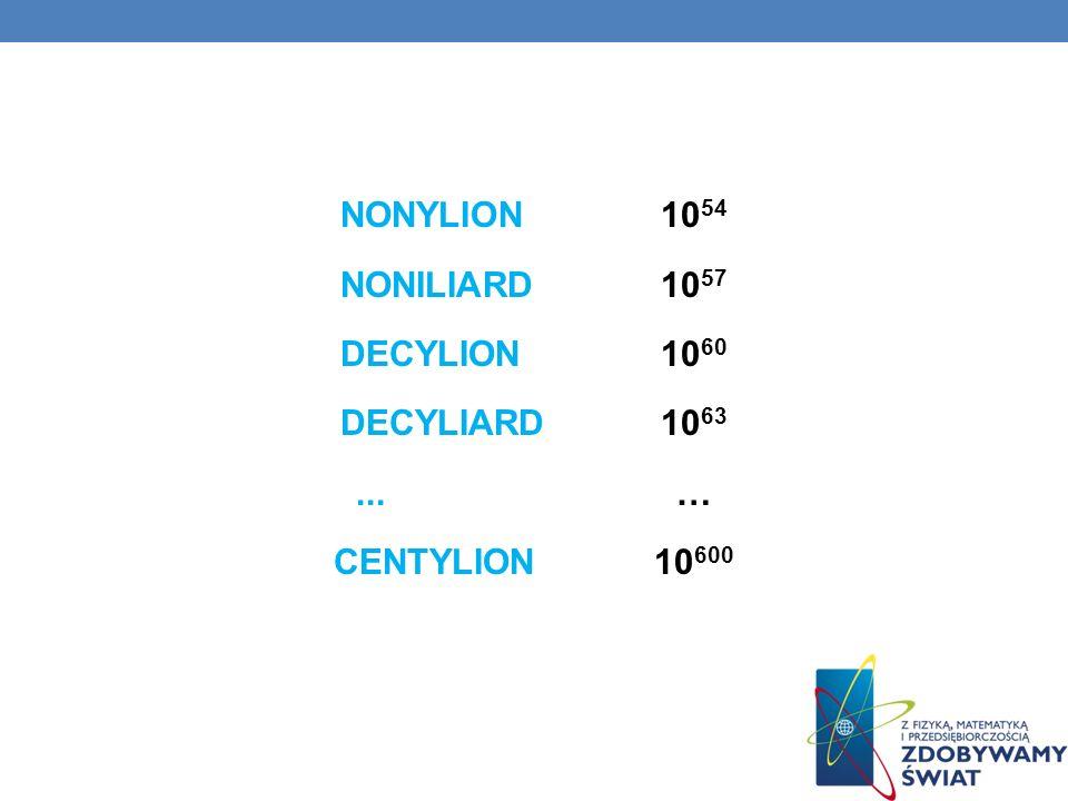 NONYLION 1054 NONILIARD 1057 DECYLION 1060 DECYLIARD 1063