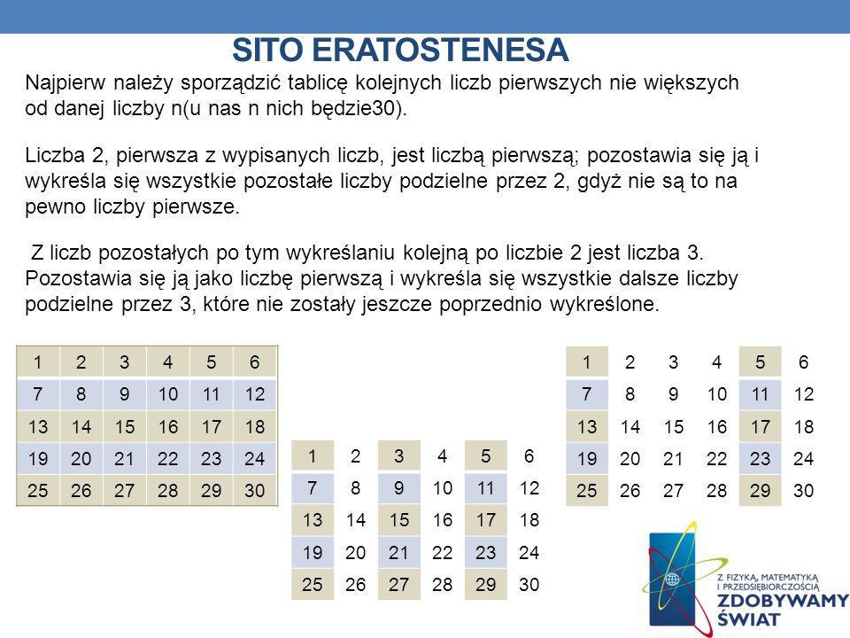 Sito Eratostenesa