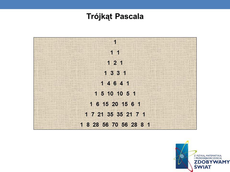 Trójkąt Pascala 1. 1 1. 1 2 1. 1 3 3 1. 1 4 6 4 1. 1 5 10 10 5 1. 1 6 15 20 15 6 1.