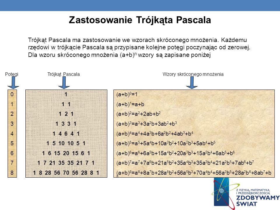 Zastosowanie Trójkąta Pascala