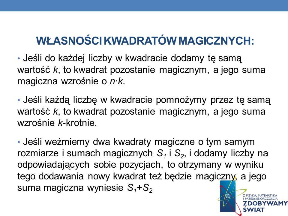 Własności kwadratów magicznych: