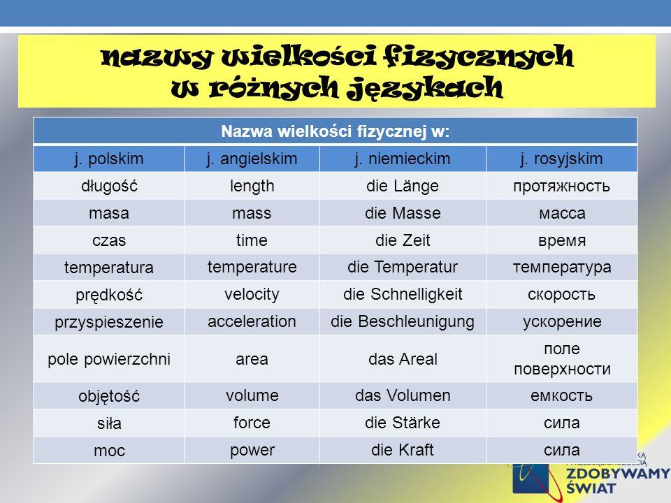 nazwy wielkości fizycznych w różnych językach