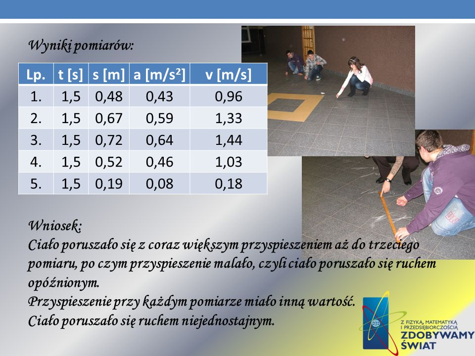 Wyniki pomiarów: Wniosek: Ciało poruszało się z coraz większym przyspieszeniem aż do trzeciego pomiaru, po czym przyspieszenie malało, czyli ciało poruszało się ruchem opóźnionym. Przyspieszenie przy każdym pomiarze miało inną wartość. Ciało poruszało się ruchem niejednostajnym.