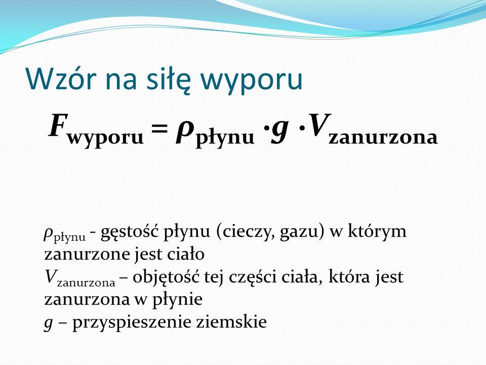 Fwyporu = ρpłynu ∙g ∙Vzanurzona