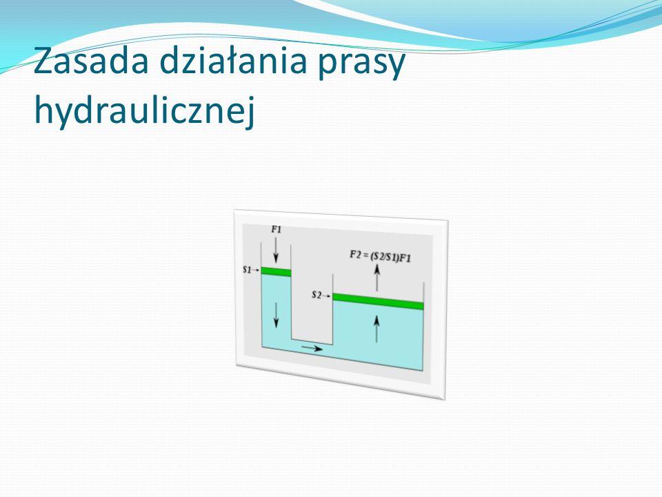 Zasada działania prasy hydraulicznej