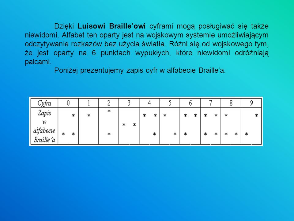 Dzięki Luisowi Braille'owi cyframi mogą posługiwać się także niewidomi
