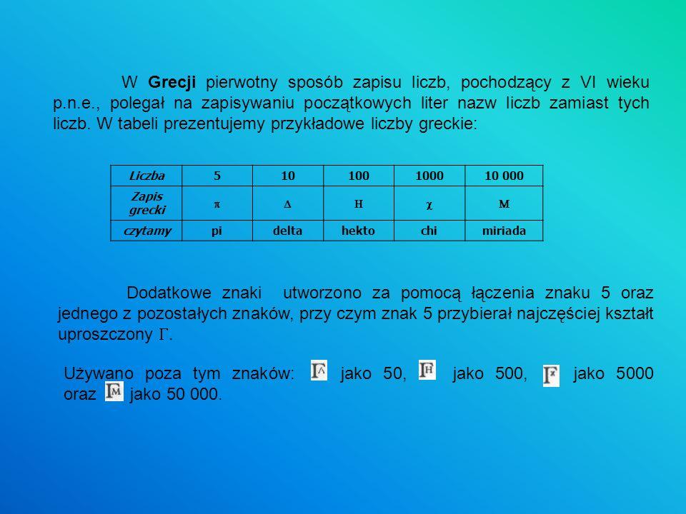 W Grecji pierwotny sposób zapisu liczb, pochodzący z VI wieku p. n. e