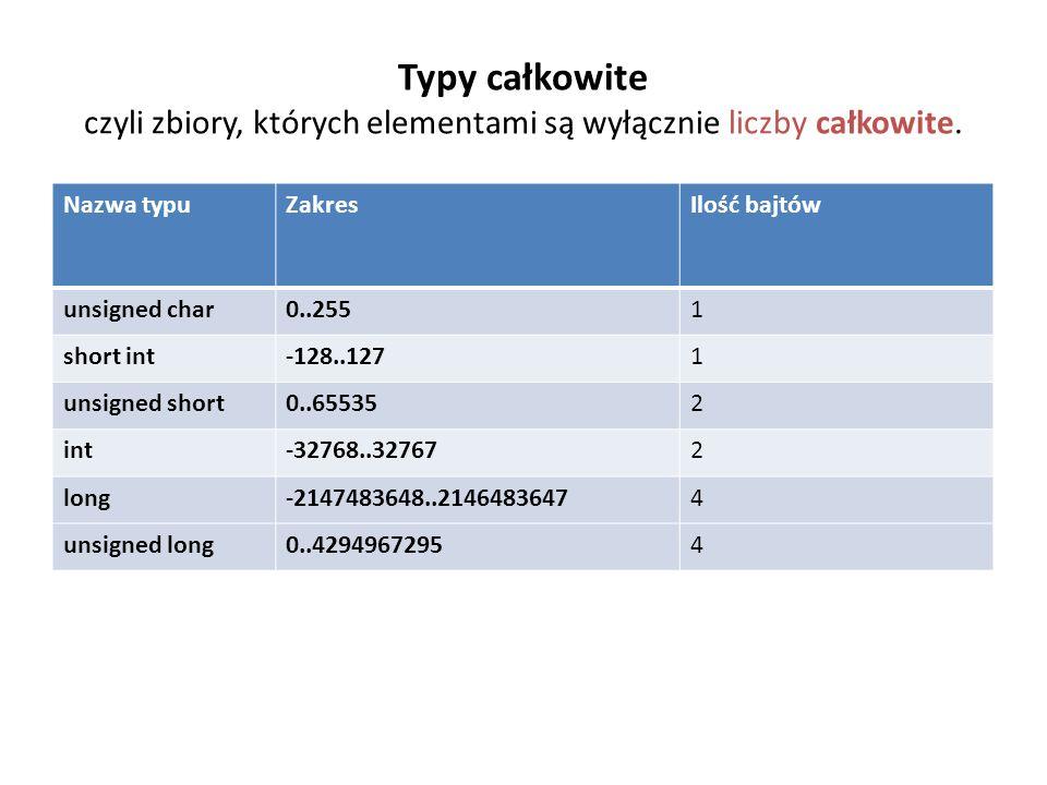 Typy całkowite czyli zbiory, których elementami są wyłącznie liczby całkowite.