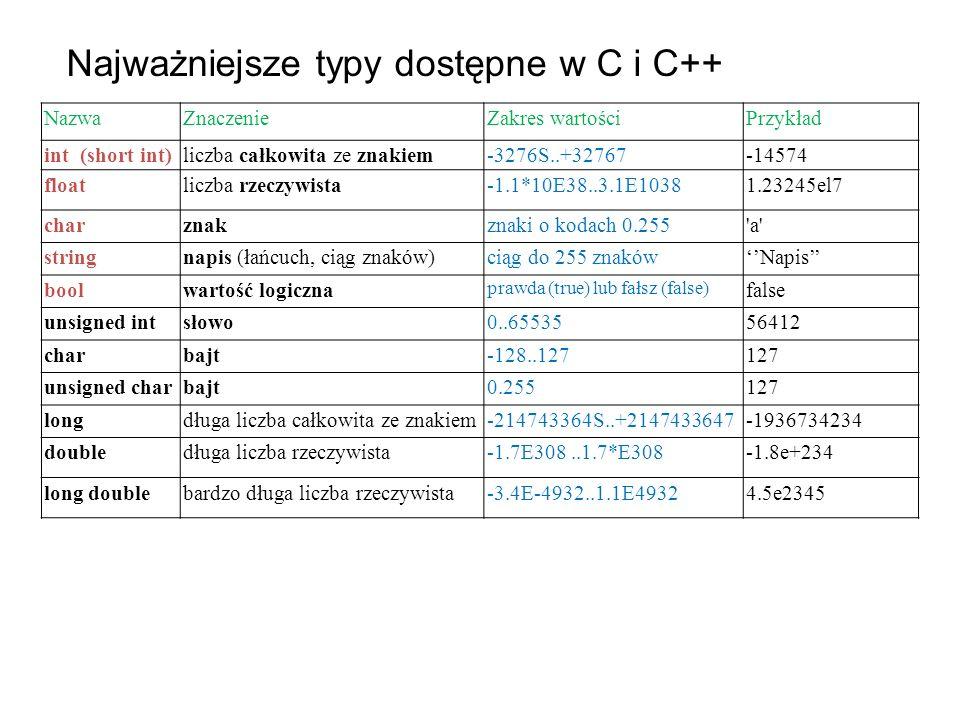 Najważniejsze typy dostępne w C i C++
