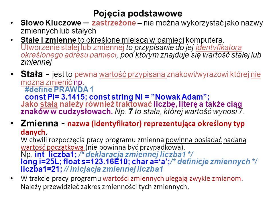 Pojęcia podstawowe Słowo Kluczowe – zastrzeżone – nie można wykorzystać jako nazwy zmiennych lub stałych.
