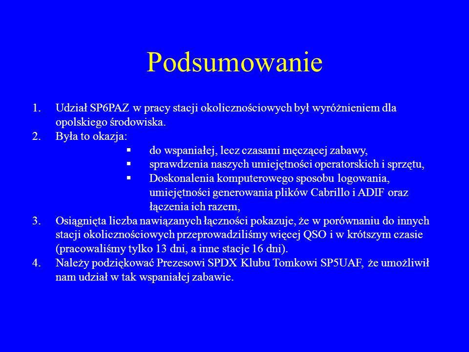 Podsumowanie Udział SP6PAZ w pracy stacji okolicznościowych był wyróżnieniem dla opolskiego środowiska.