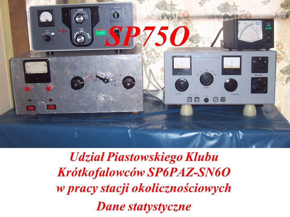 SP75O Udział Piastowskiego Klubu Krótkofalowców SP6PAZ-SN6O w pracy stacji okolicznościowych.