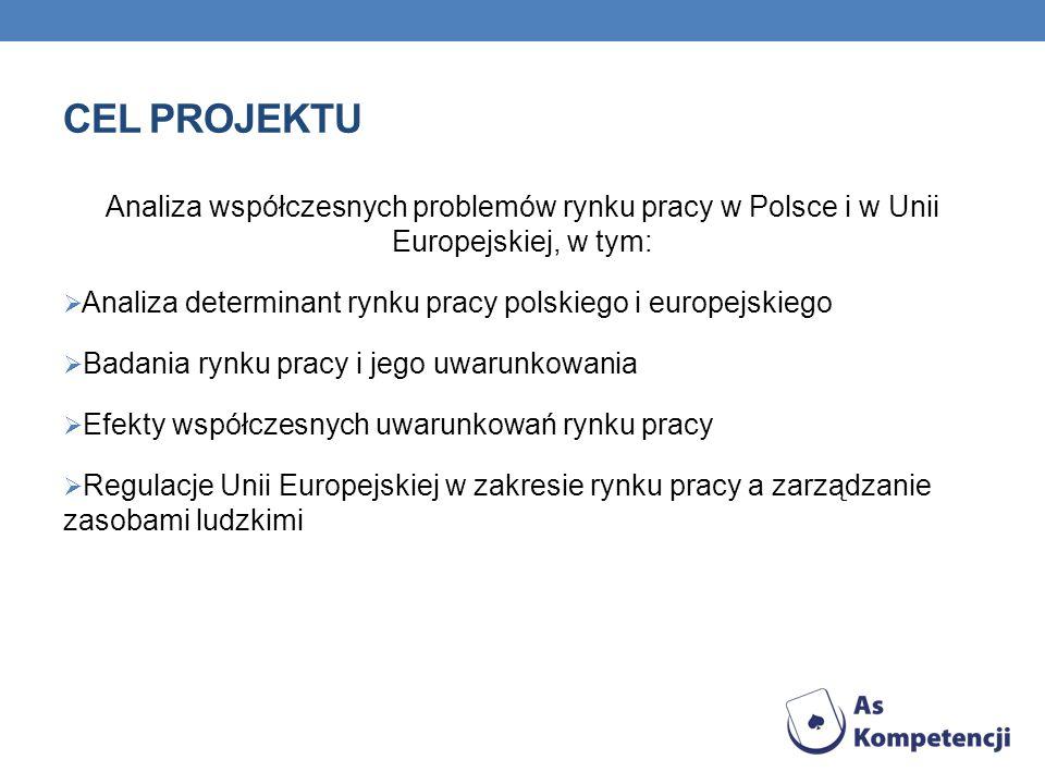 CEL PROJEKTU Analiza współczesnych problemów rynku pracy w Polsce i w Unii Europejskiej, w tym: