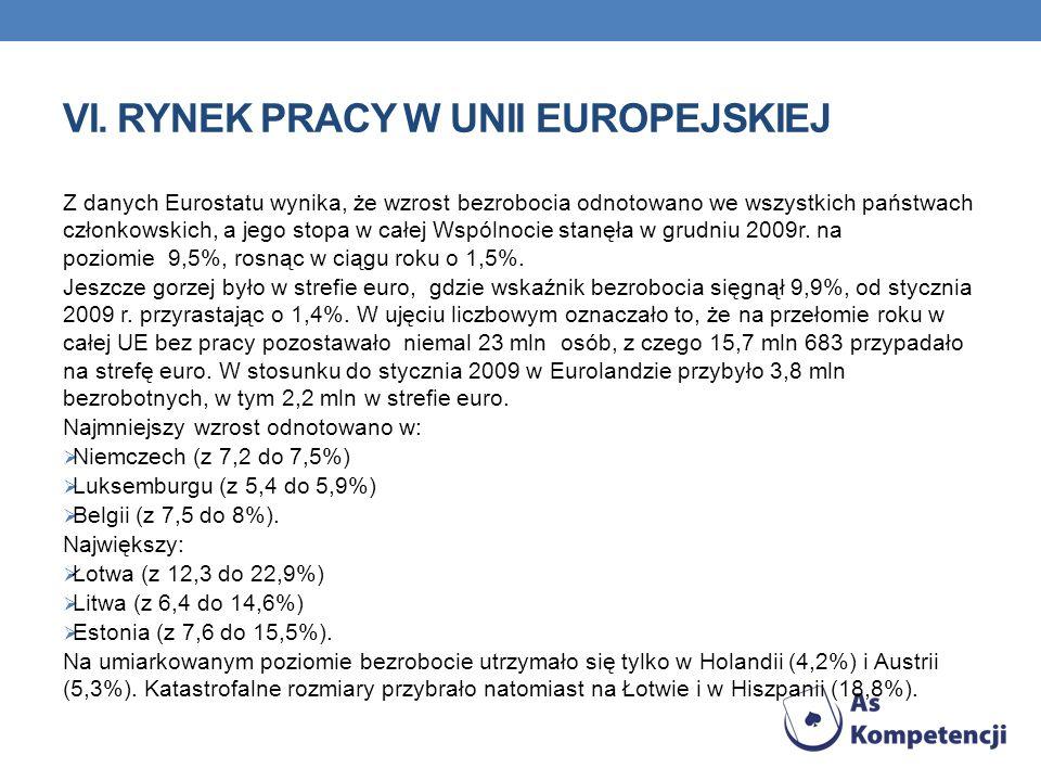vi. Rynek pracy w unii europejskiej
