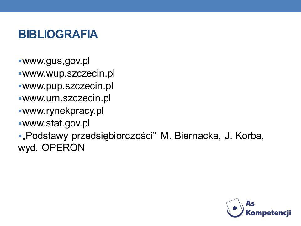 bibliografia www.gus,gov.pl www.wup.szczecin.pl www.pup.szczecin.pl