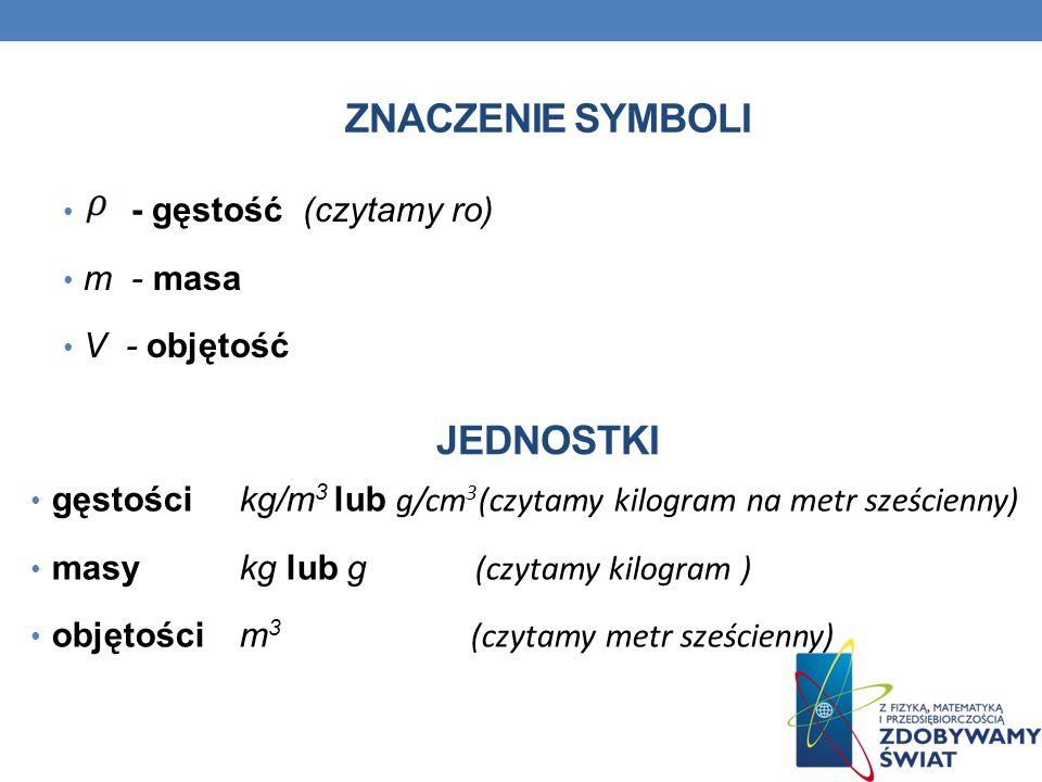 Znaczenie symboli jednostki