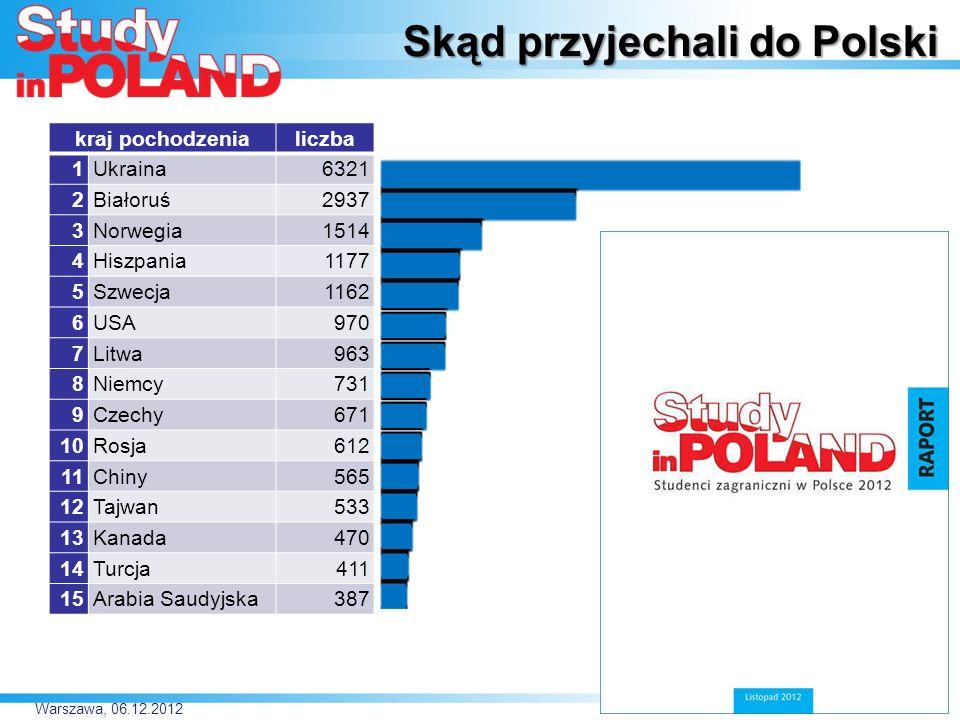 Skąd przyjechali do Polski