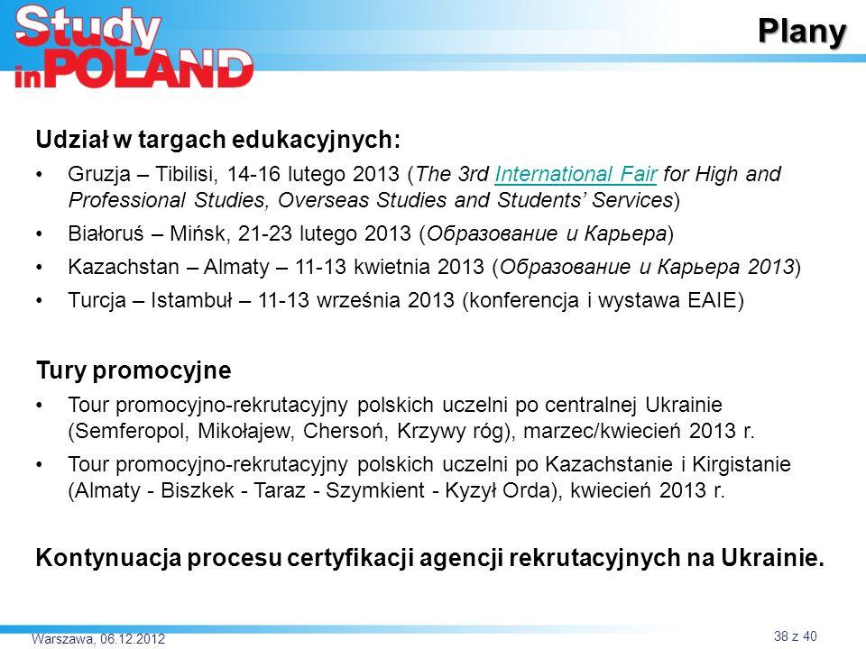 Plany Udział w targach edukacyjnych: Tury promocyjne