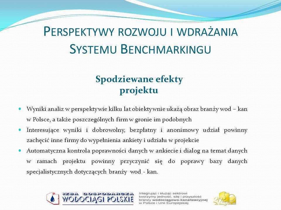 Perspektywy rozwoju i wdrażania Systemu Benchmarkingu