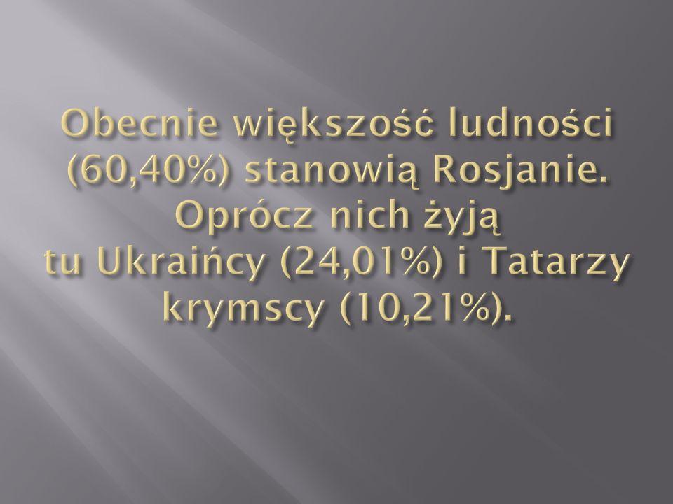 Obecnie większość ludności (60,40%) stanowią Rosjanie
