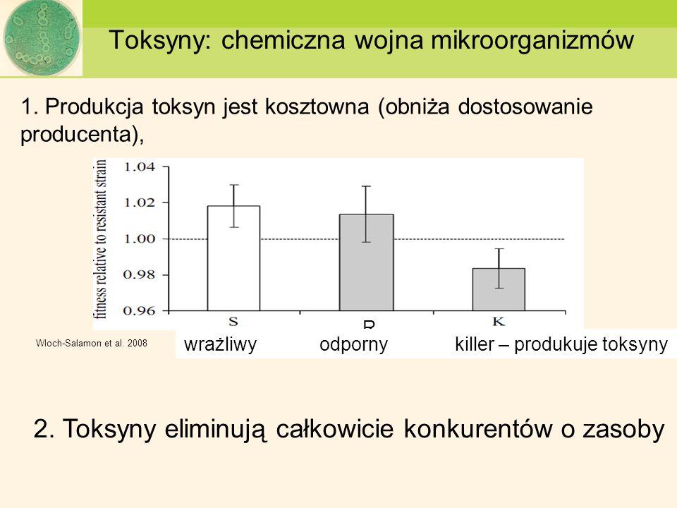 Toksyny: chemiczna wojna mikroorganizmów