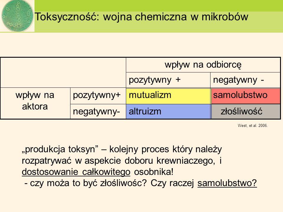 Toksyczność: wojna chemiczna w mikrobów