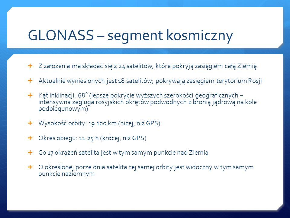 GLONASS – segment kosmiczny