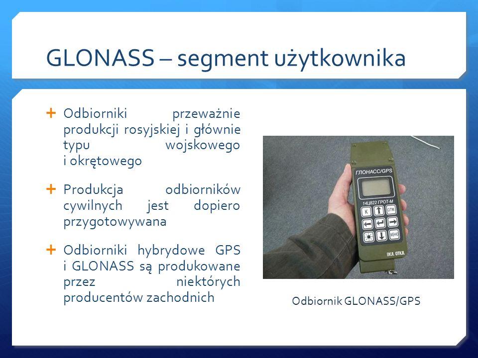 GLONASS – segment użytkownika