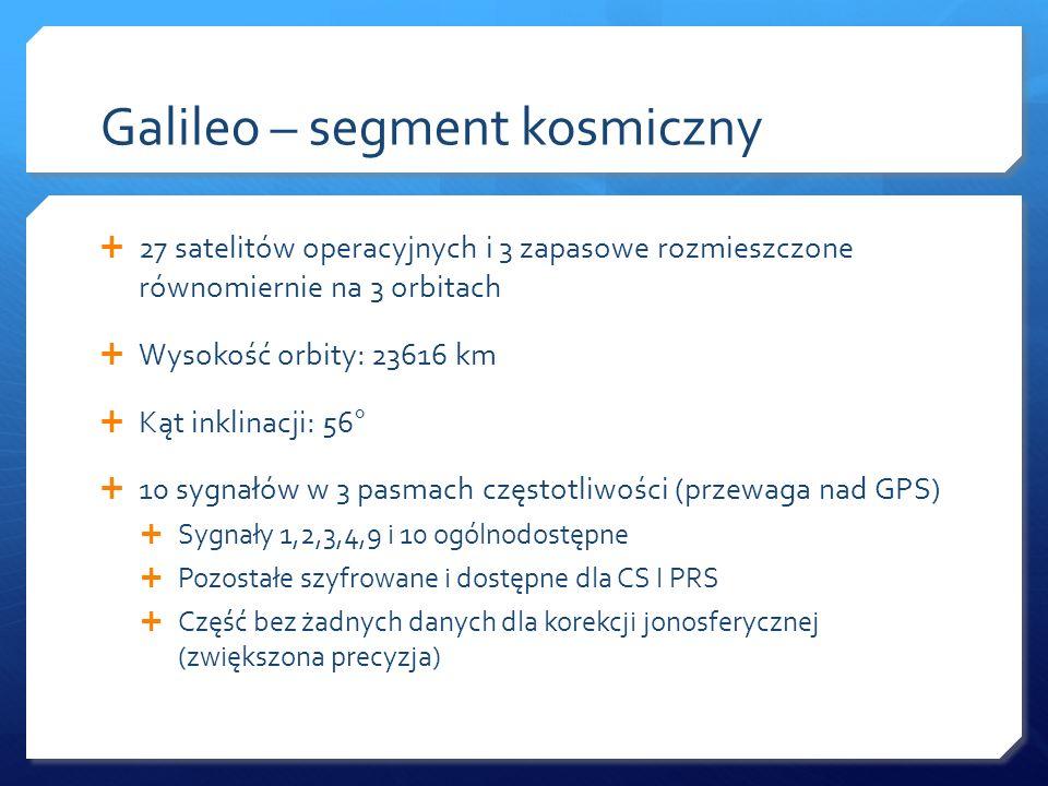 Galileo – segment kosmiczny
