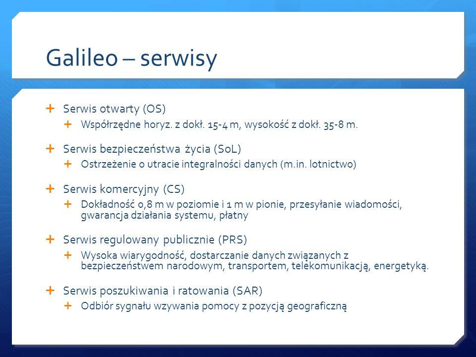 Galileo – serwisy Serwis otwarty (OS)