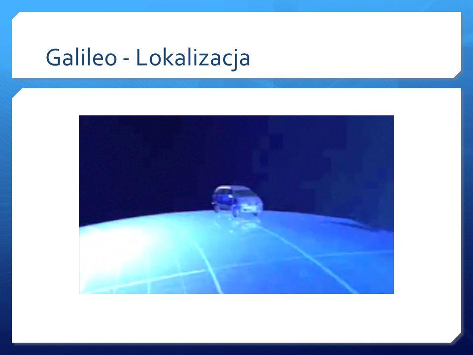 Galileo - Lokalizacja