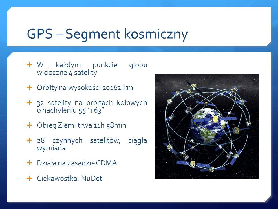GPS – Segment kosmiczny
