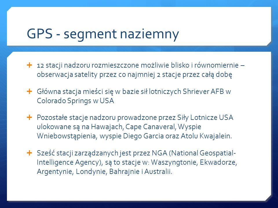 GPS - segment naziemny