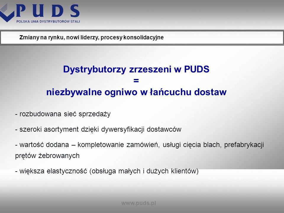 Dystrybutorzy zrzeszeni w PUDS = niezbywalne ogniwo w łańcuchu dostaw