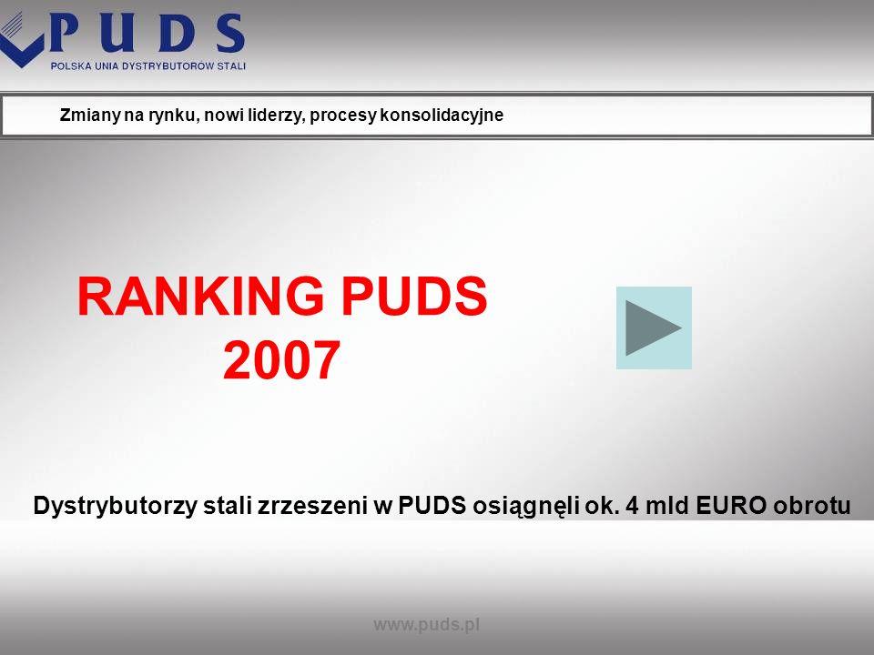 Dystrybutorzy stali zrzeszeni w PUDS osiągnęli ok. 4 mld EURO obrotu